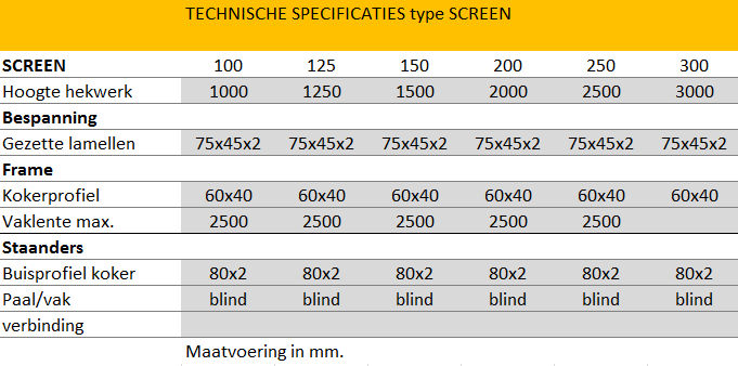 specs lamellen hekwerk type screen